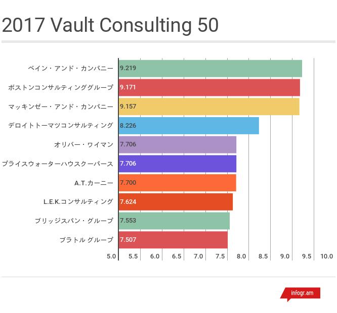 2017-vault